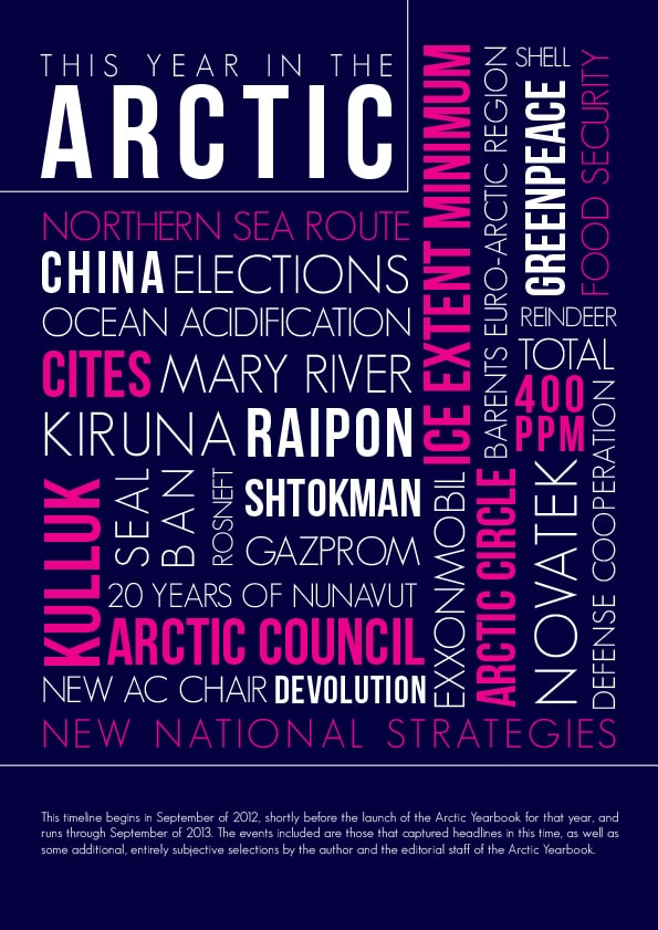 Arctic Yearbook 2013 Timeline - Page 1