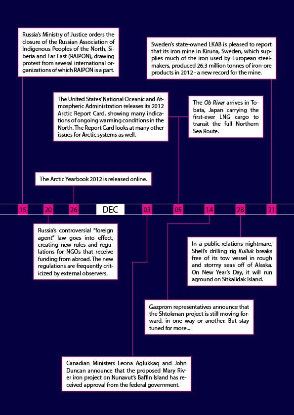 Arctic Yearbook 2013 Timeline - Page 3