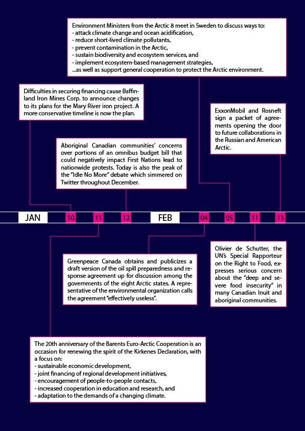 Arctic Yearbook 2013 Timeline - Page 4
