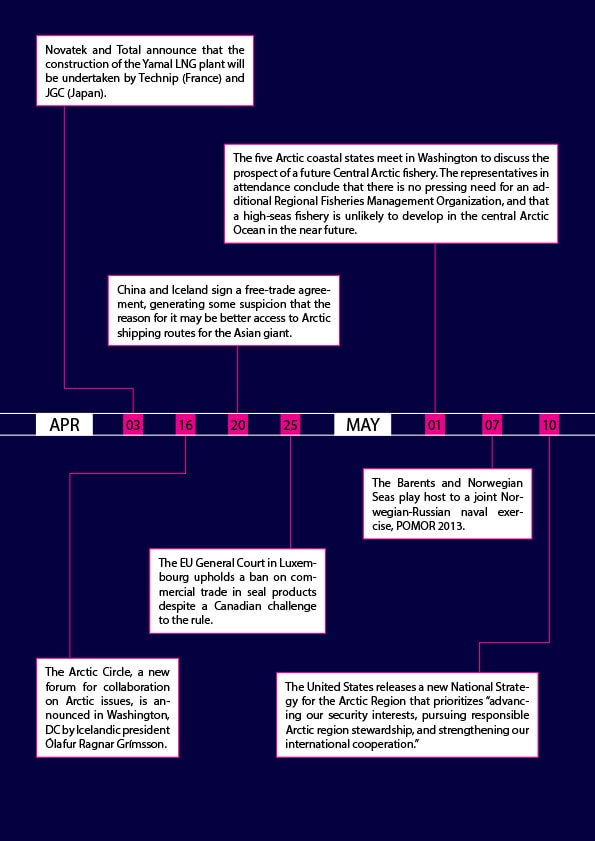 Arctic Yearbook 2013 Timeline - Page 6