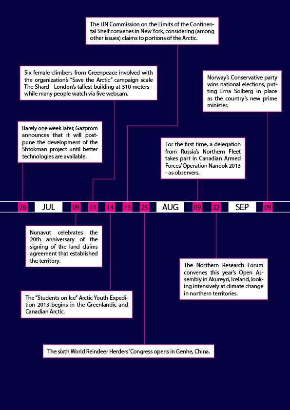 Arctic Yearbook 2013 Timeline - Page 9