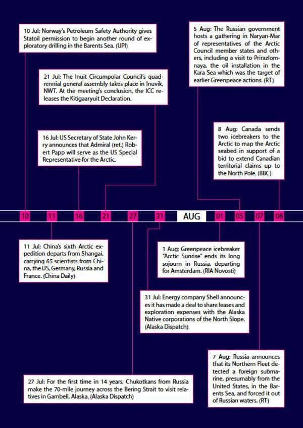Arctic Yearbook 2014 timeline page 11