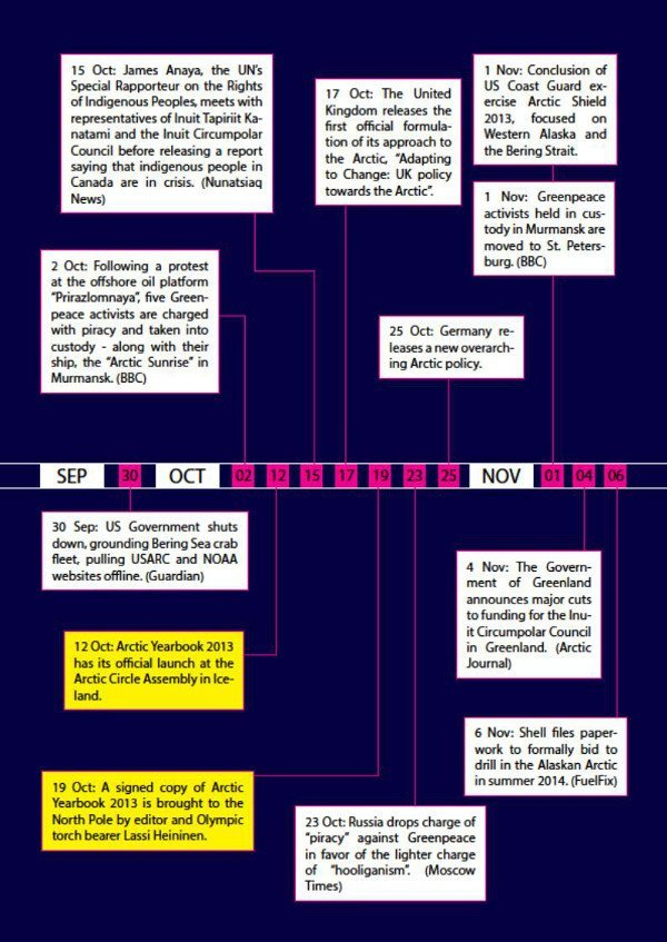 Arctic Yearbook 2014 timeline page 2