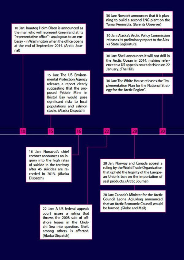 Arctic Yearbook 2014 timeline page 4